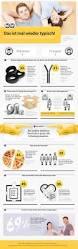 Immowelt Haus Kaufen Infografik U2013 Wie Männer Und Frauen Wohnen