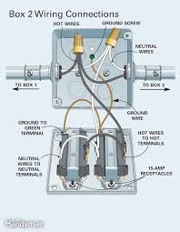 quad receptacle wiring diagram diagram wiring diagrams for diy
