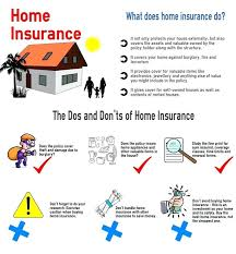 the best homeowners insurance full size of home home insurance unoccupied house insurance car insurance estimator