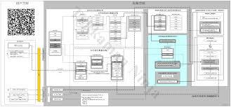 linux内核驱动fsync机制实现图解 linux 操作系统 脚本之家