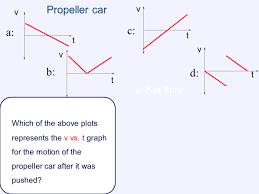 one dimensional motion ppt download