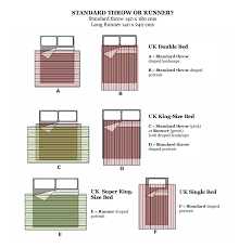 Standard Sofa Size by Bed Sheet Sizes Chart