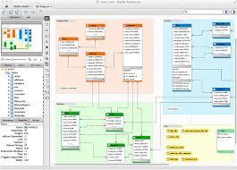 datenbank design tool 5 tools to visualize database schemas codediesel