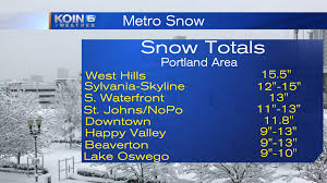 Portland Weather Map by Portland Snow Storm One For The History Books