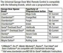 chamberlain garage door opener home depot black friday garage doors chamberlainage door openers reset button whisper