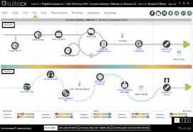 Customer Journey Mapping Customer Journey Mapping Suitecx