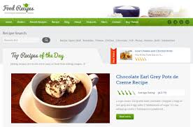 best themes for food blogging mageewp