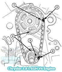 2007 chrysler pacifica 3 8l v6 engine timing marks diagram