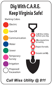 miss utility color codes if you see spray paint on the sidewalk