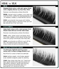 can you get long extensions with a stacked hair cut eyelash extension types eyelashes on fleek by mia