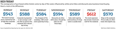 black friday plane tickets the worst day to buy a plane ticket wsj