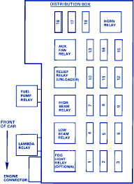 bmw e21 fuse box diagram bmw wiring diagrams instruction
