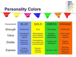 color personality test true colors personality color personality test blue gold green