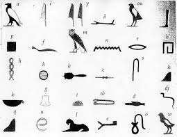 image gallery hieroglyphic symbol for love