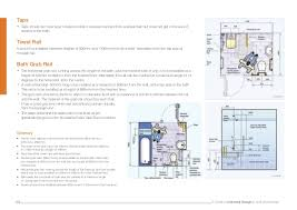 manual on universal design in built environments