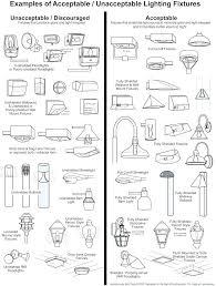 flood light bulb types light fixture types flood light fixtures types lighting fixtures