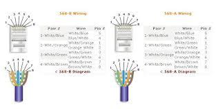 cat 5 wiring diagram pdf efcaviation com