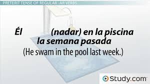 conjugating regular ar verbs in the preterite in spanish video