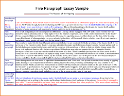 good essays samples intro paragraph examples sop proposal intro paragraph examples great introductions to essays examples