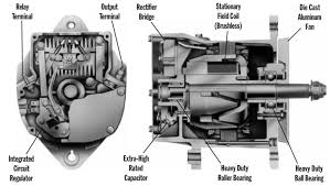 34si 33si 31si 30si alternators specifications delco remy