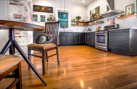 interior kitchen remodel cost estimator how much does