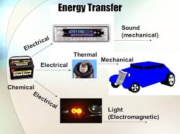 different types of electrical drawings dolgular com