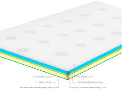 King Size Gel Memory Foam Mattress Topper Mattress Sale Mattress Toppers On Sale Fascinating Sears