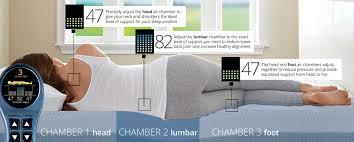 Sleep Number Bed Pump Price Compare To Sleep Number Bed Sleep Number Alternatives