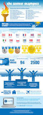 best 25 olympic games ideas on pinterest olympic games for kids
