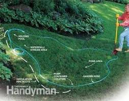 How To Make A Patio Pond How To Build A Water Garden With Waterfall Family Handyman