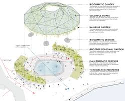 West Palm Beach Map West Palm Beach Ecosistema Urbano U2013 Beta