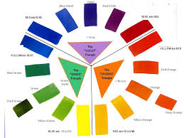 split primary color wheel color mixing exercise mangá
