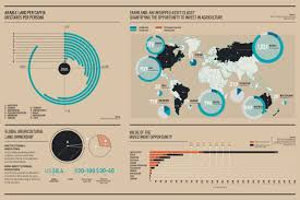 cancer graph infographics graphs net tools proportional ink