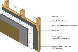 everything stucco real stucco vs synthetic stucco