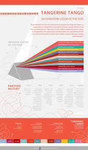 pantone color of the year hex pantone infographics visual ly