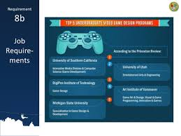Game Design Art Institute Game Design Merit Badge Presentation