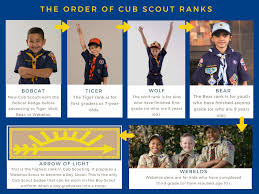 webelos arrow of light requirements 2017 what is the order of cub scout ranks cubscouts org cubscouts org