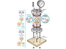 Have Yourself A Merry Energy by Build A Nuclear Fusor Make