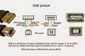 beyond engineering micro usb data cable pin out diagram others