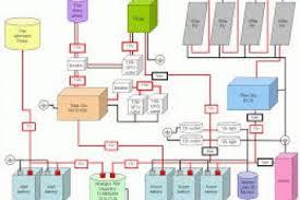 heartland rv trailer wiring diagram wiring diagram