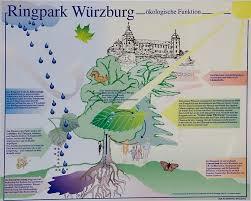 stin with lesezeichen mit den der würzburger ringpark www wuerzburg fotos de
