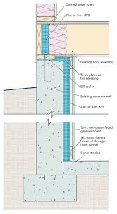 backyard adding insulation basement walls insulating walls xlg