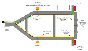 coleman arcadia tail light wiring diagram coleman wiring