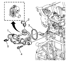 chevy malibu manual repair instructions off vehicle water pump removal 2014