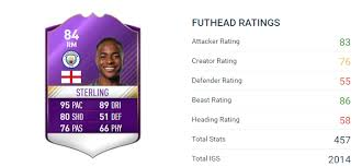 How To Make Your Own Ultimate Team Card - 7 of the rarest cards in fifa 17 ultimate team sportbible