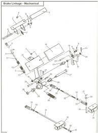 ezgo txt wiring diagram wiring diagram byblank