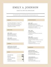 Formal Resume Template Wk2 Assignment2 First Draft Of Premise Esl Phd Phd Essay Advice