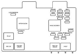 saturn vue 2001 u2013 2004 u2013 fuse box diagram auto genius