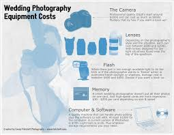 average wedding photographer cost wedding photography costs part one the tangibles equipment