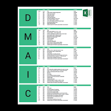 dmaic report template six sigma excel template dmaic process improvement